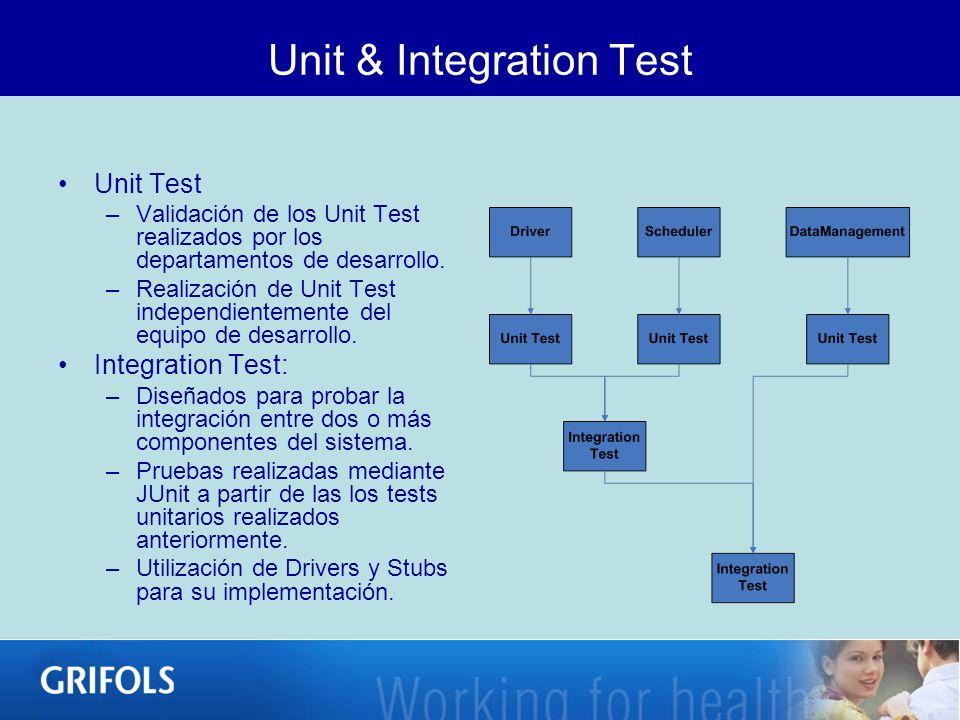 Unit & Integration Test