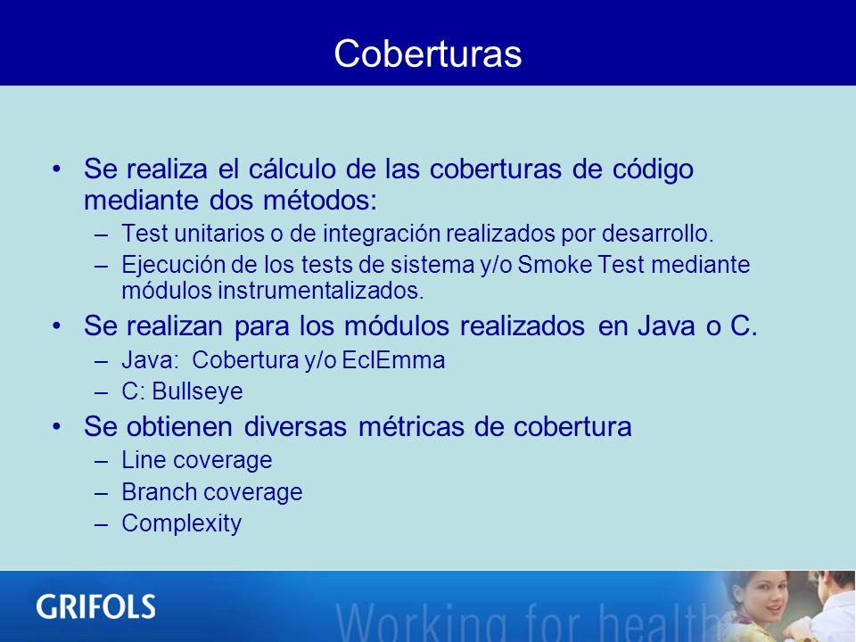Coberturas Se realiza el cálculo de las coberturas de código mediante dos métodos: Test unitarios o de integración realizados por desarrollo.