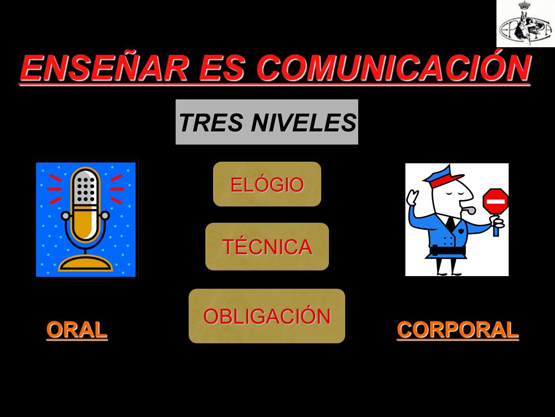 ENSEÑAR ES COMUNICACIÓN