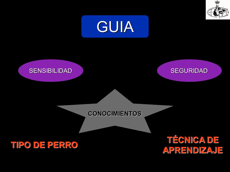 GUIA TÉCNICA DE TIPO DE PERRO APRENDIZAJE SENSIBILIDAD SEGURIDAD