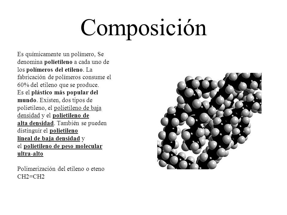 Composición Es químicamente un polímero, Se