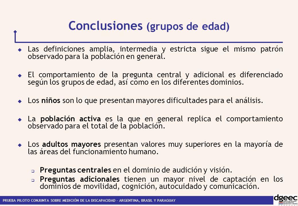 Conclusiones (grupos de edad)