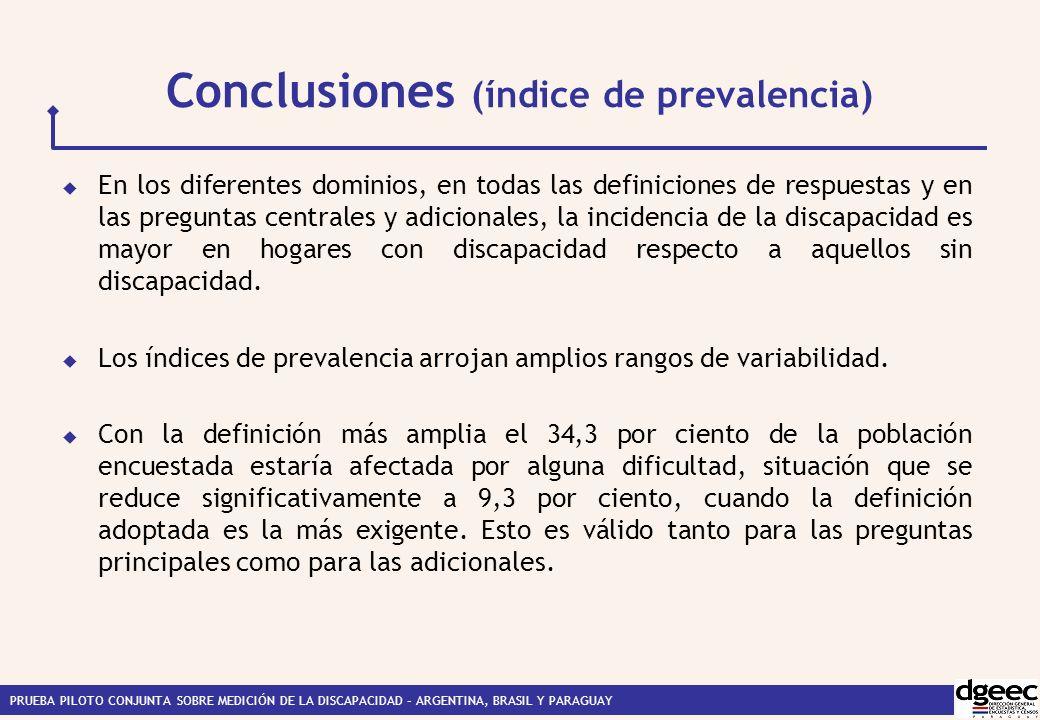 Conclusiones (índice de prevalencia)