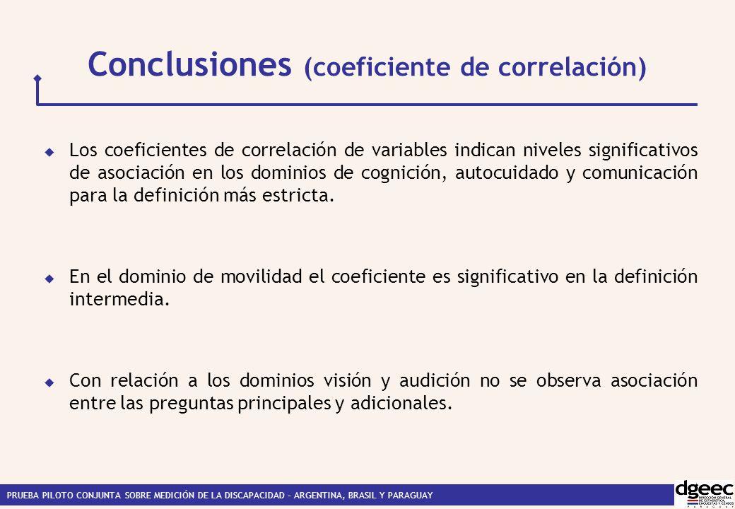 Conclusiones (coeficiente de correlación)