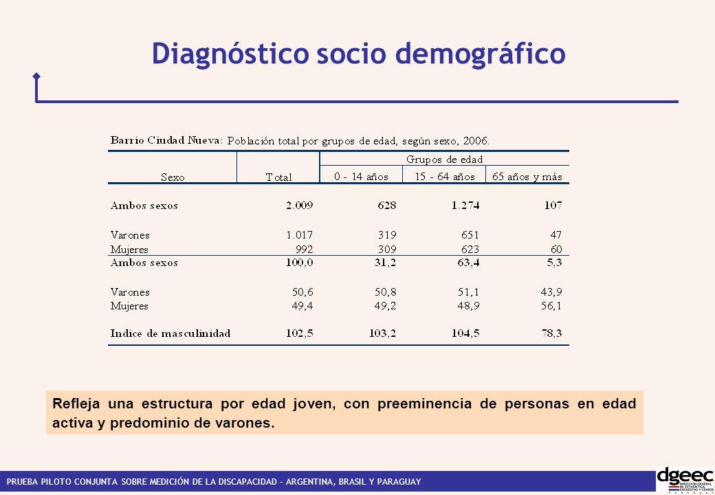 Diagnóstico socio demográfico