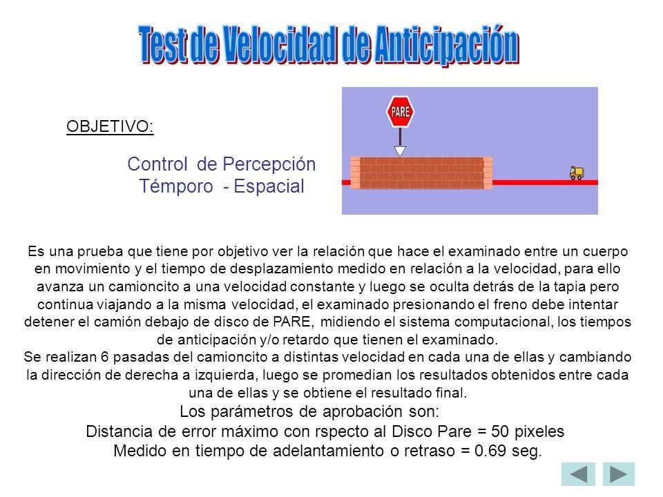 Test de Velocidad de Anticipación