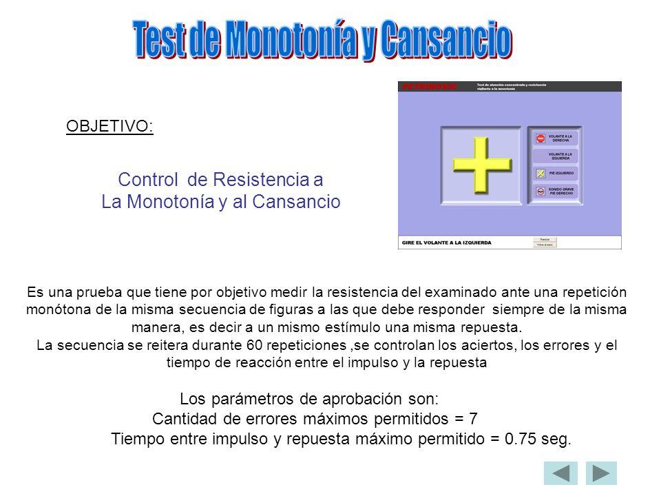 Test de Monotonía y Cansancio