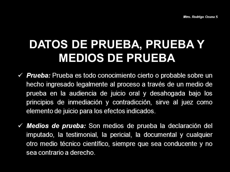 DATOS DE PRUEBA, PRUEBA Y MEDIOS DE PRUEBA