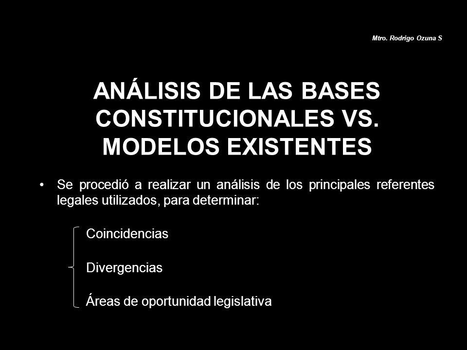 ANÁLISIS DE LAS BASES CONSTITUCIONALES VS. MODELOS EXISTENTES