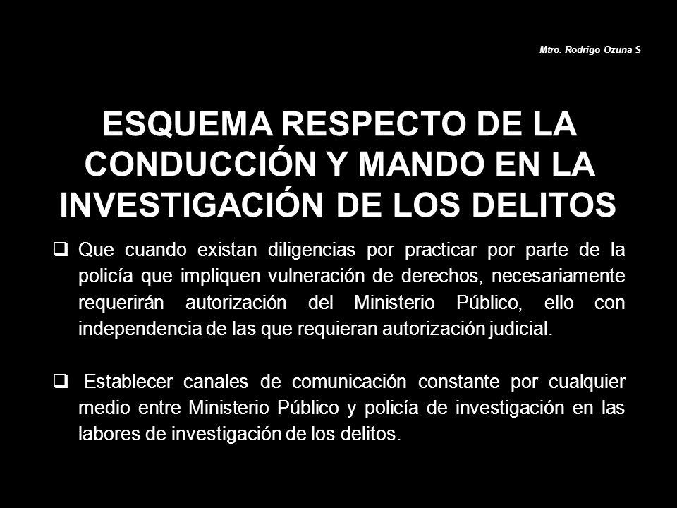 Mtro. Rodrigo Ozuna S ESQUEMA RESPECTO DE LA CONDUCCIÓN Y MANDO EN LA INVESTIGACIÓN DE LOS DELITOS.