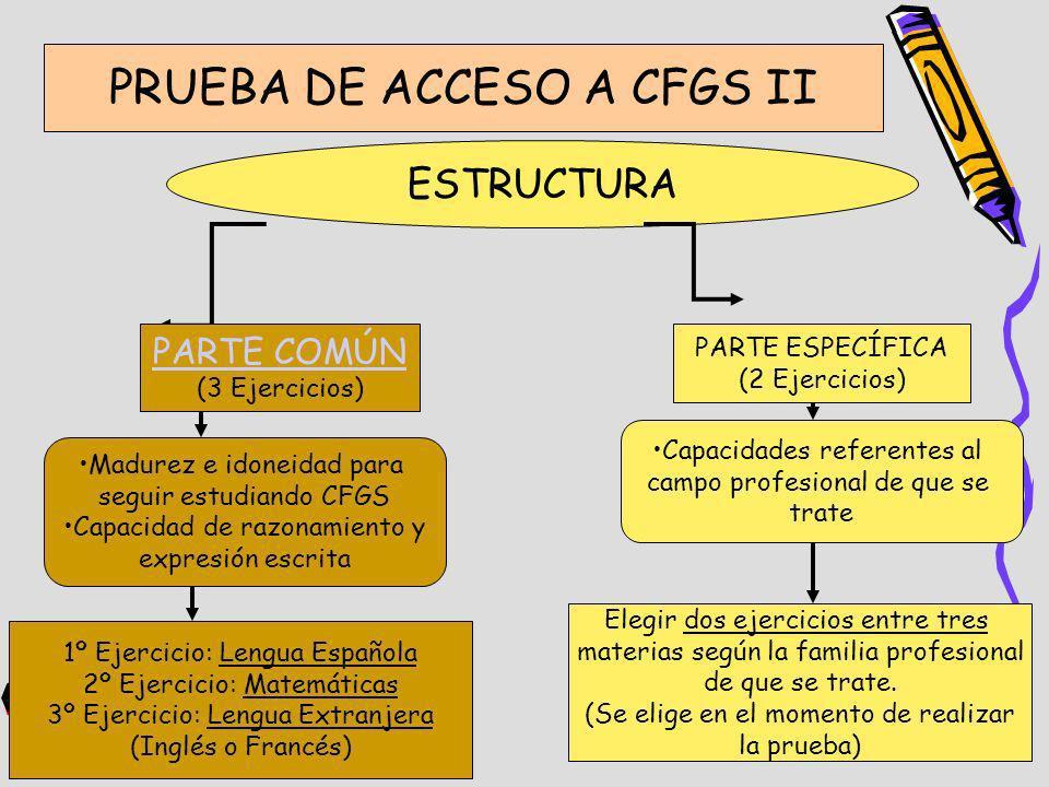 PRUEBA DE ACCESO A CFGS II
