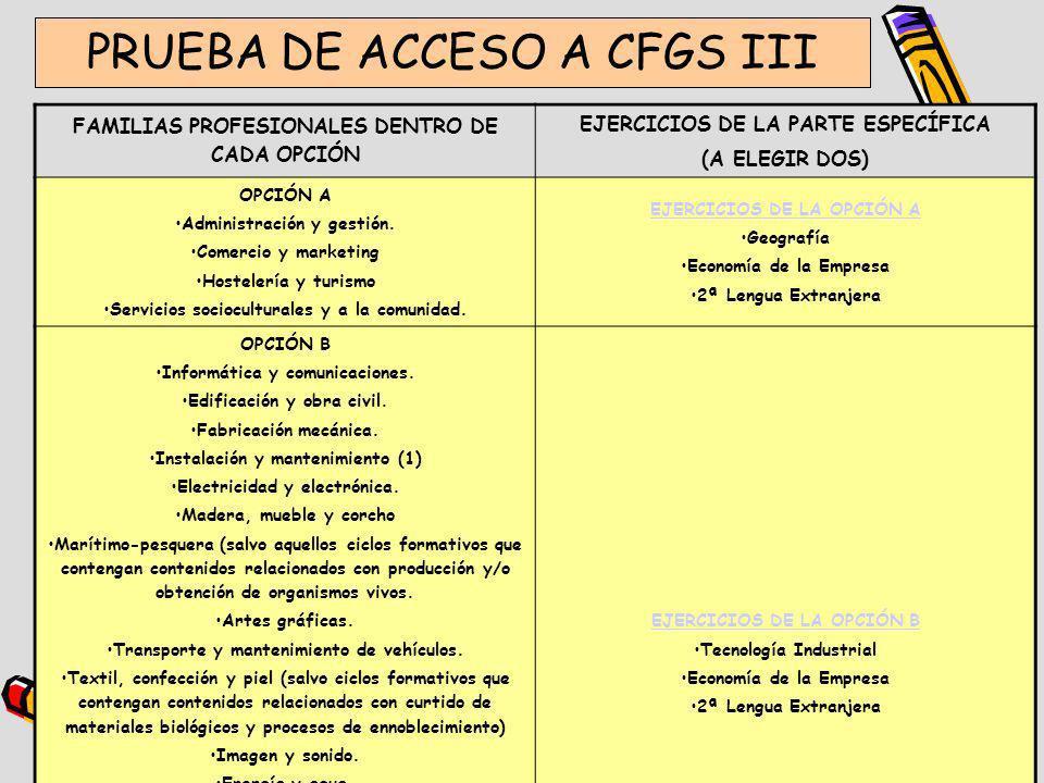 PRUEBA DE ACCESO A CFGS III