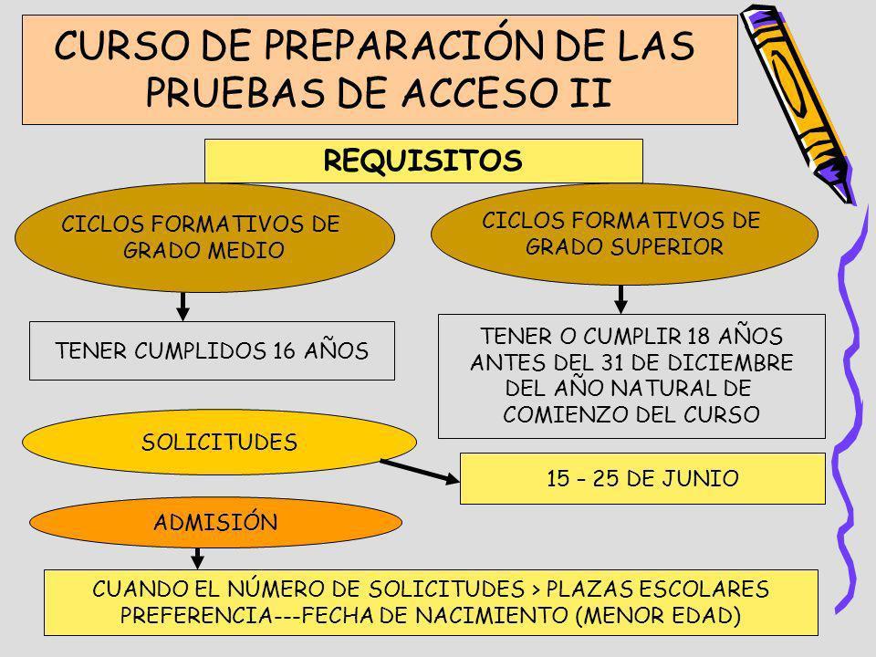 CURSO DE PREPARACIÓN DE LAS PRUEBAS DE ACCESO II