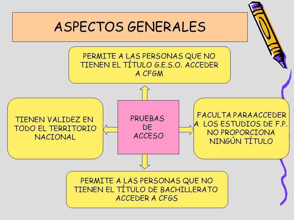 ASPECTOS GENERALES PERMITE A LAS PERSONAS QUE NO