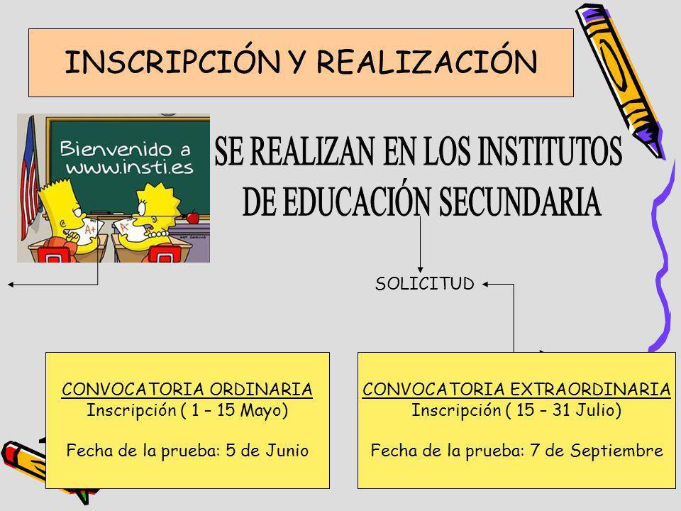 SE REALIZAN EN LOS INSTITUTOS DE EDUCACIÓN SECUNDARIA