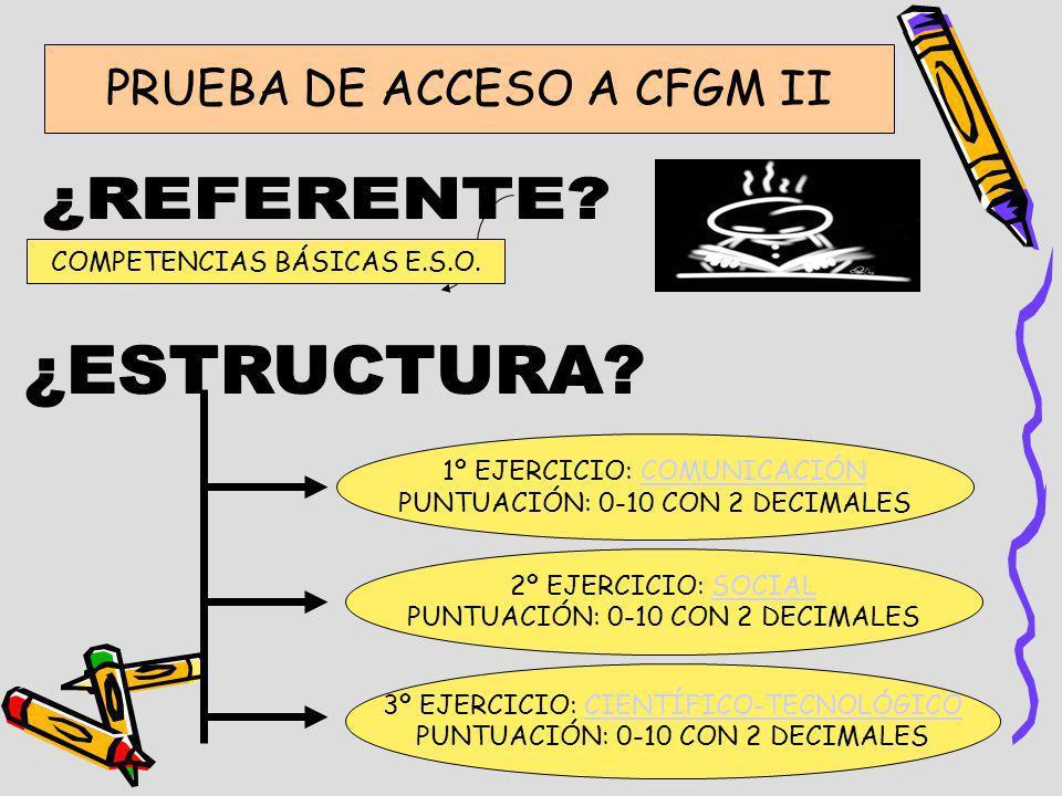 ¿REFERENTE ¿ESTRUCTURA PRUEBA DE ACCESO A CFGM II