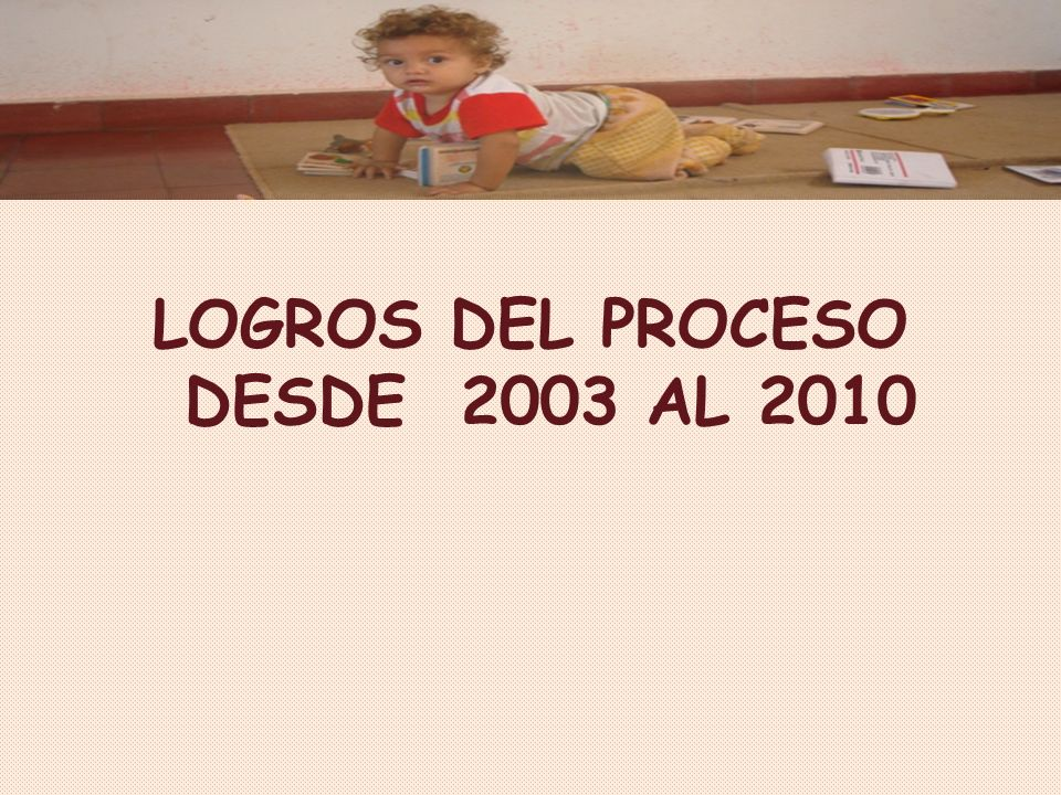 LOGROS DEL PROCESO DESDE 2003 AL 2010