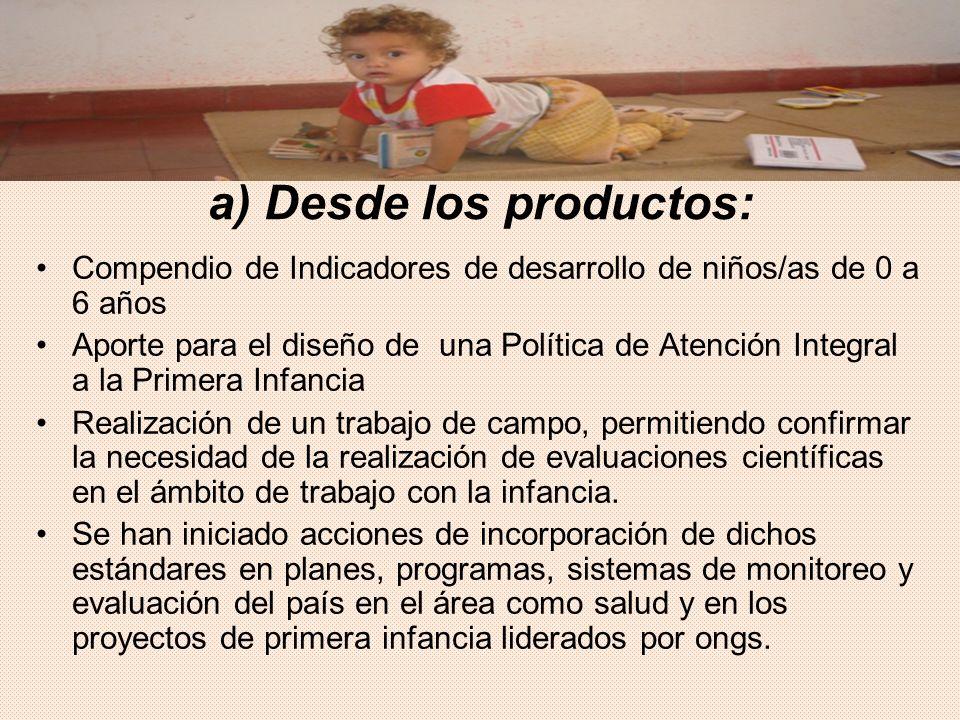 a) Desde los productos: