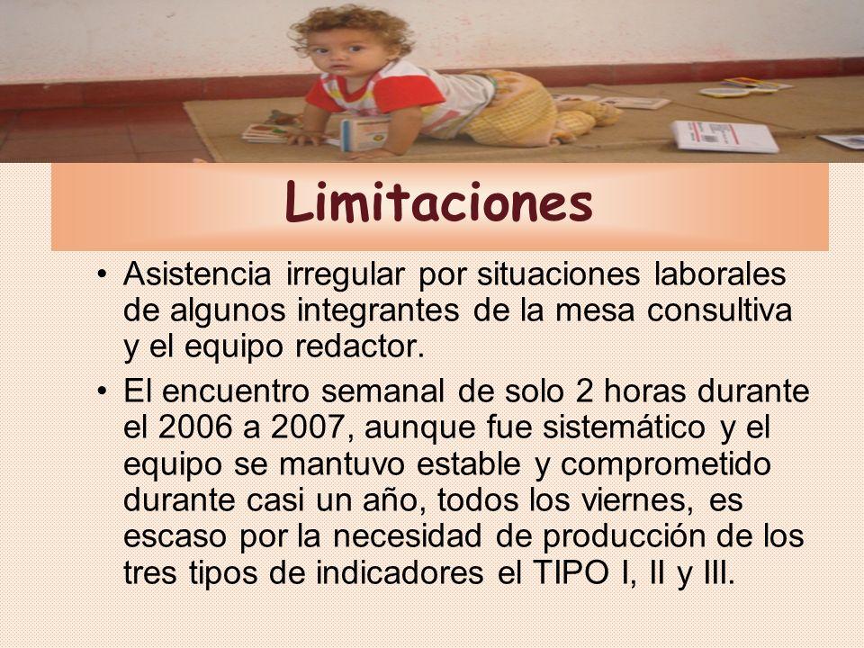 LimitacionesAsistencia irregular por situaciones laborales de algunos integrantes de la mesa consultiva y el equipo redactor.