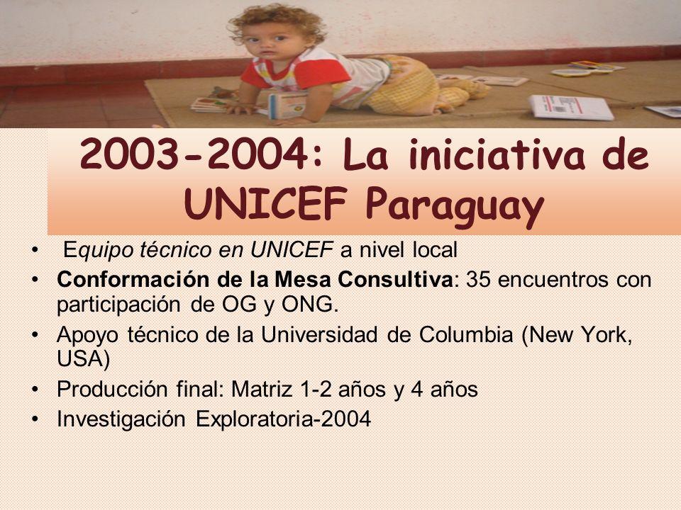2003-2004: La iniciativa de UNICEF Paraguay