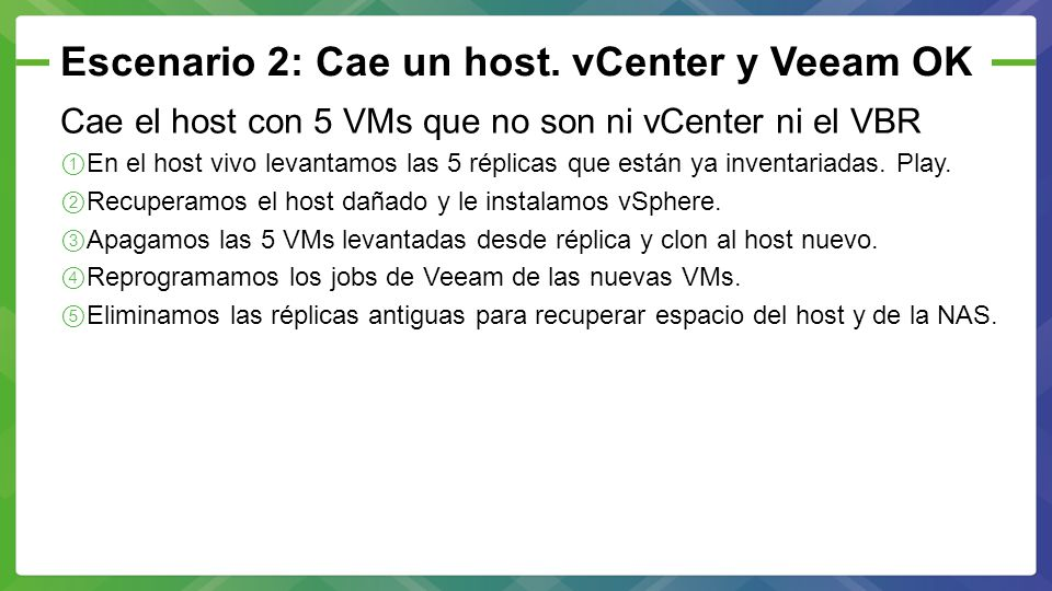 Escenario 2: Cae un host. vCenter y Veeam OK