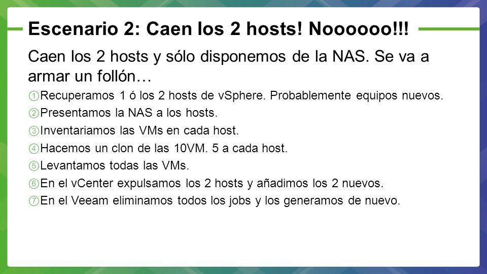 Escenario 2: Caen los 2 hosts! Noooooo!!!