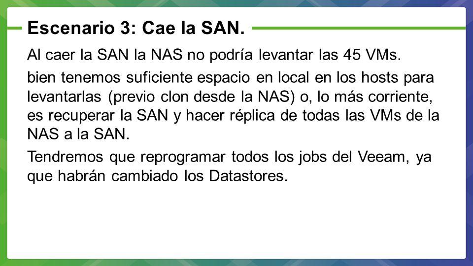 Escenario 3: Cae la SAN. Al caer la SAN la NAS no podría levantar las 45 VMs.