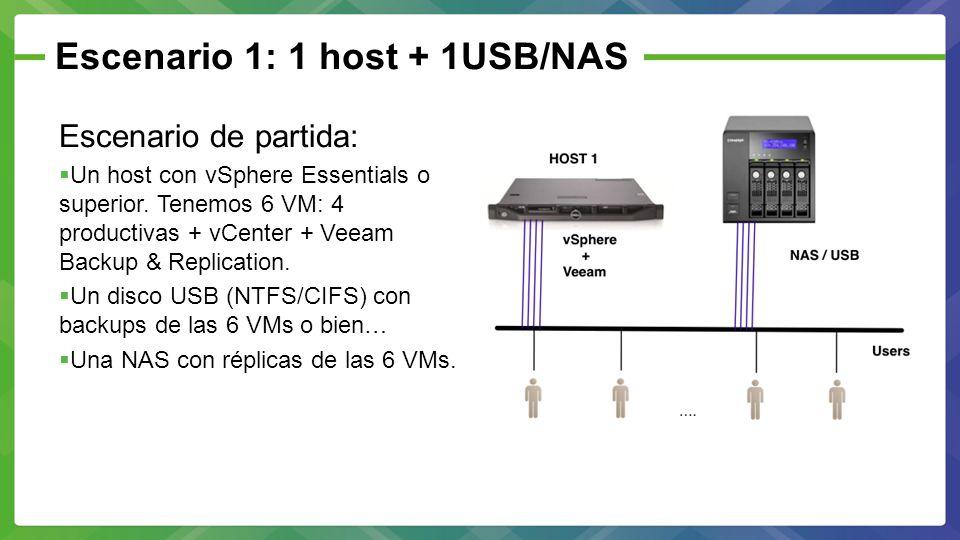 Escenario 1: 1 host + 1USB/NAS