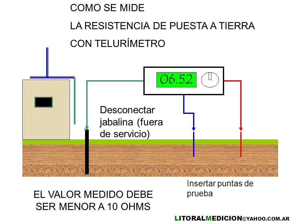 EL VALOR MEDIDO DEBE SER MENOR A 10 OHMS