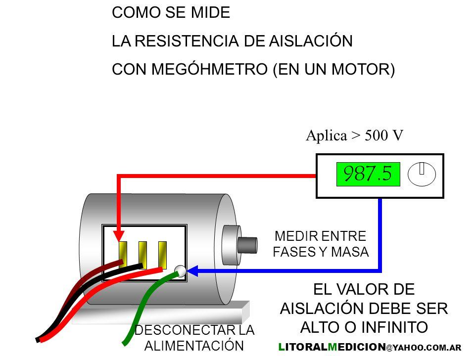 987.5 COMO SE MIDE LA RESISTENCIA DE AISLACIÓN