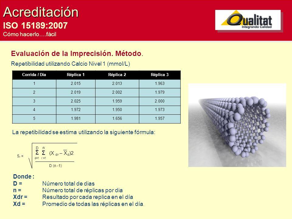 Evaluación de la Imprecisión. Método.