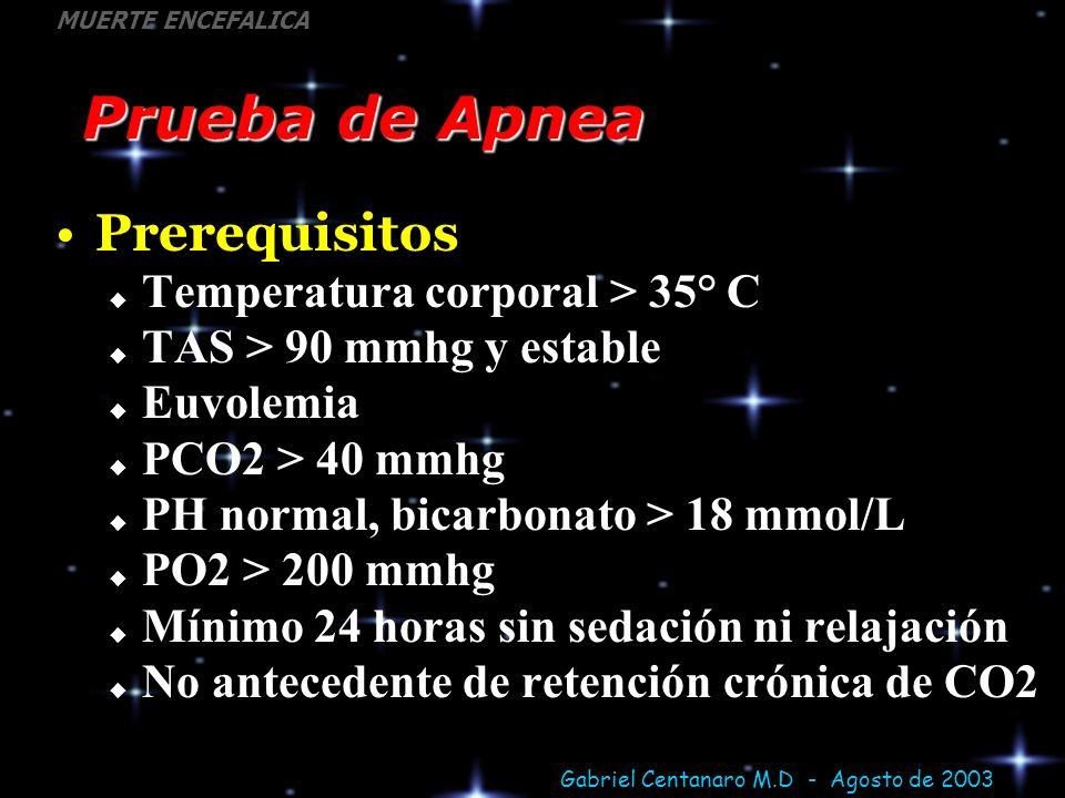 Prueba de Apnea Prerequisitos Temperatura corporal > 35° C