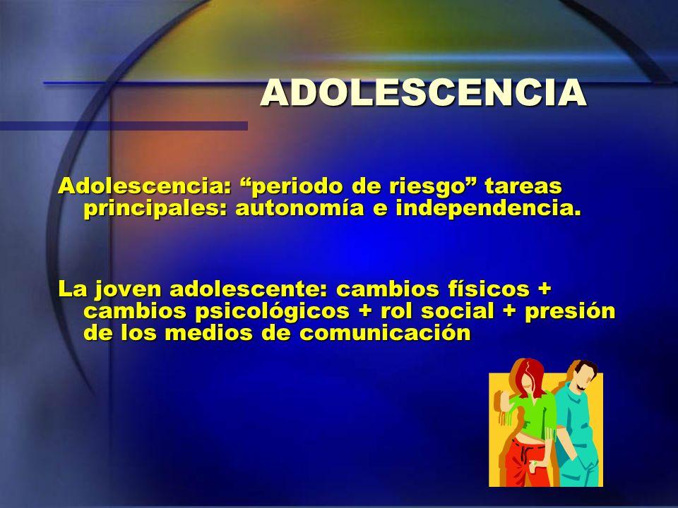 ADOLESCENCIA Adolescencia: periodo de riesgo tareas principales: autonomía e independencia.