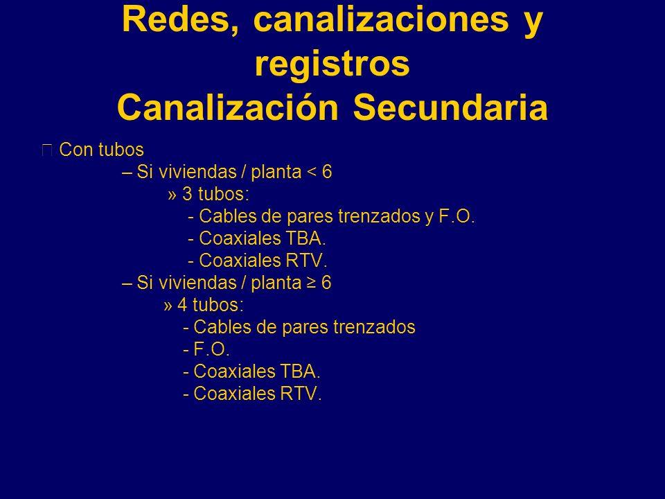 Redes, canalizaciones y registros Canalización Secundaria