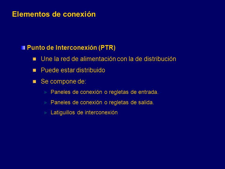 Elementos de conexión Punto de Interconexión (PTR)