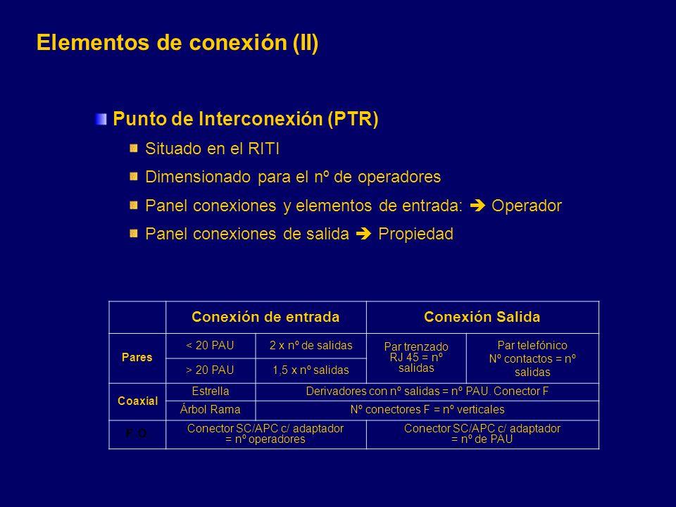 Elementos de conexión (II)
