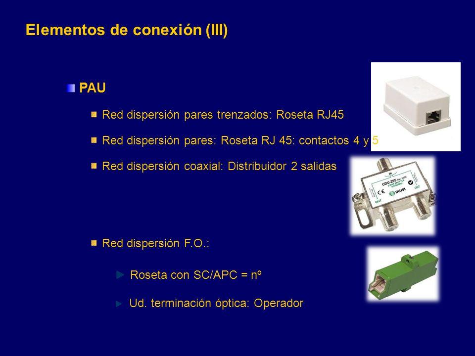 Elementos de conexión (III)