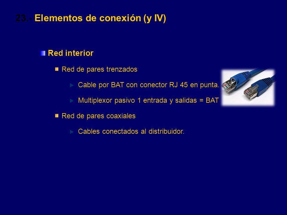 23.- Elementos de conexión (y IV)