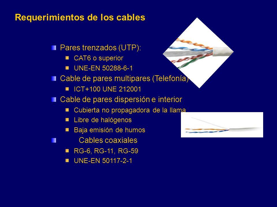 Requerimientos de los cables