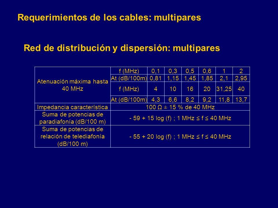 Requerimientos de los cables: multipares