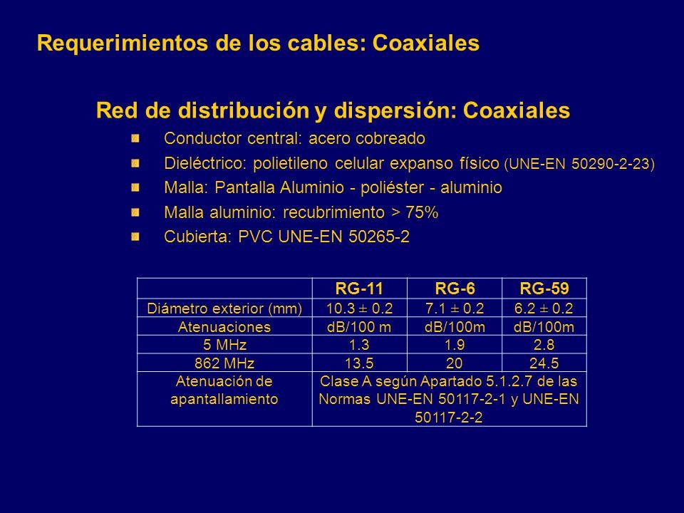 Requerimientos de los cables: Coaxiales
