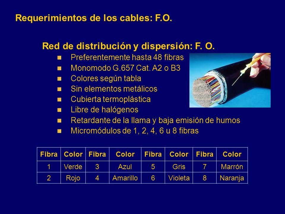 Requerimientos de los cables: F.O.