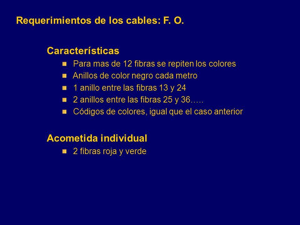 Requerimientos de los cables: F. O.