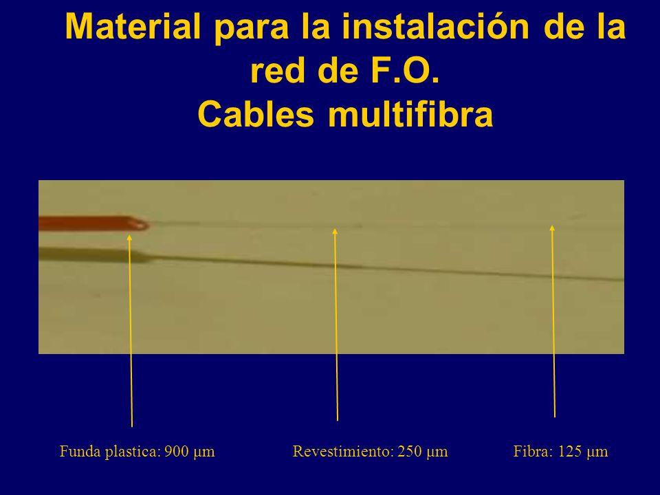Material para la instalación de la red de F.O. Cables multifibra