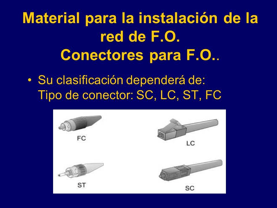 Material para la instalación de la red de F.O. Conectores para F.O..