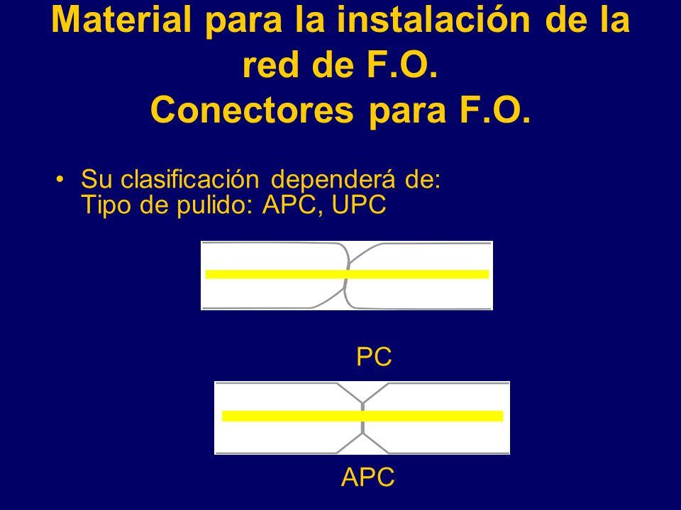 Material para la instalación de la red de F.O. Conectores para F.O.