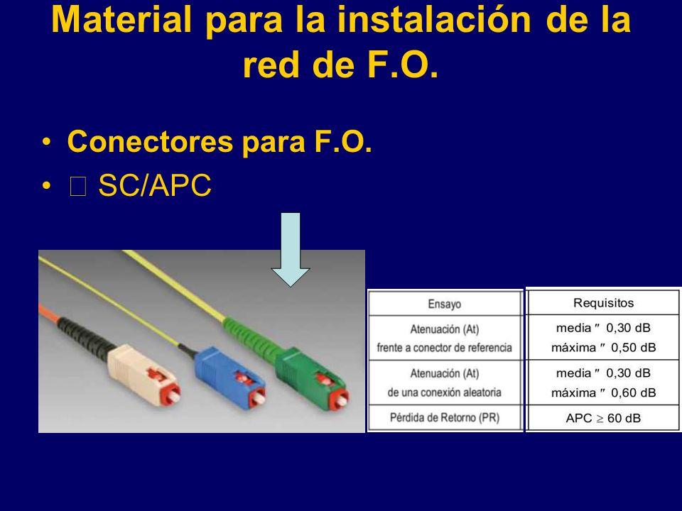 Material para la instalación de la red de F.O.