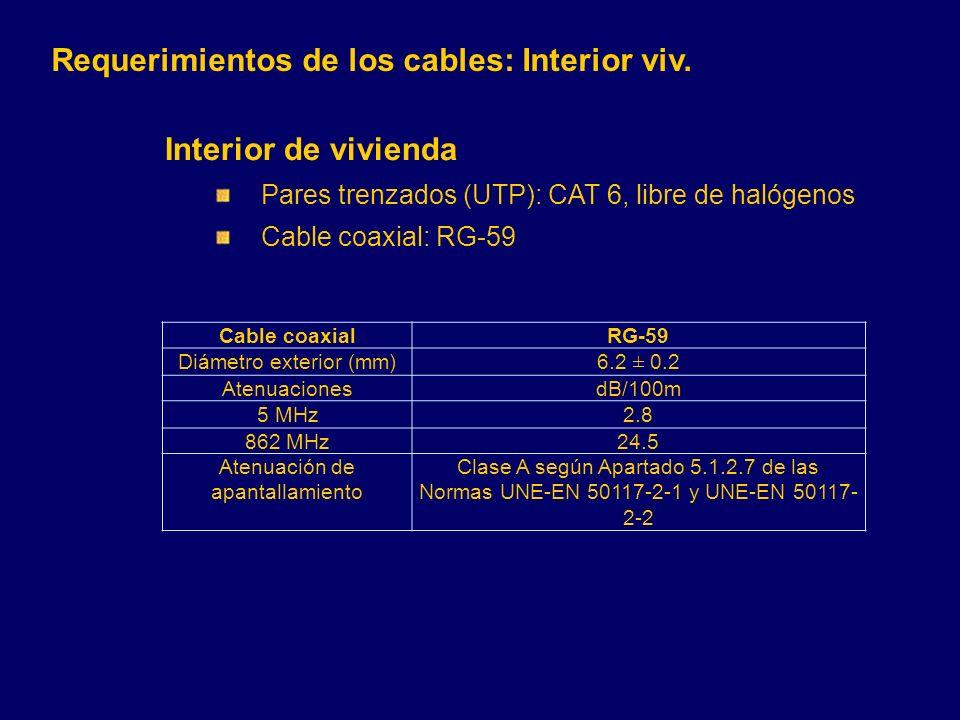 Requerimientos de los cables: Interior viv.