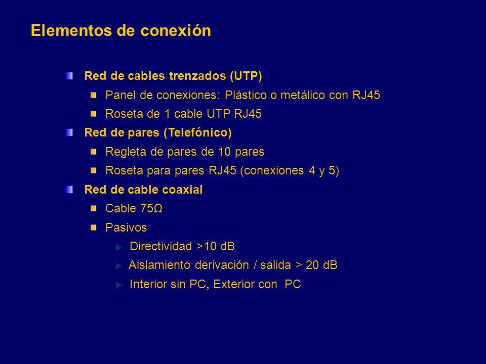 Elementos de conexión Red de cables trenzados (UTP)