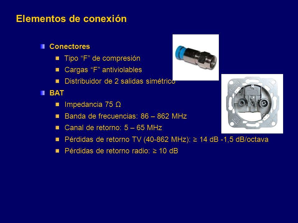 Elementos de conexión Conectores Tipo F de compresión